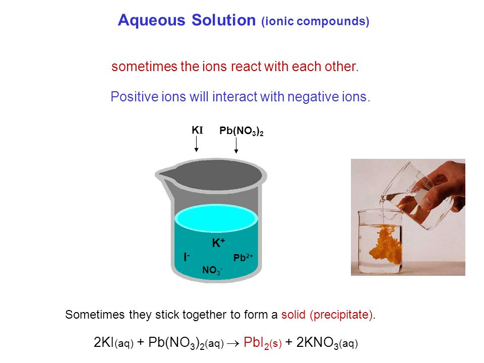 Aqueous Solution (ionic compounds)