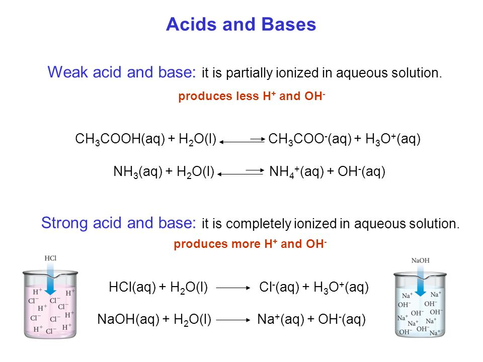 Weak acid and base: it is partially ionized in aqueous solution.
