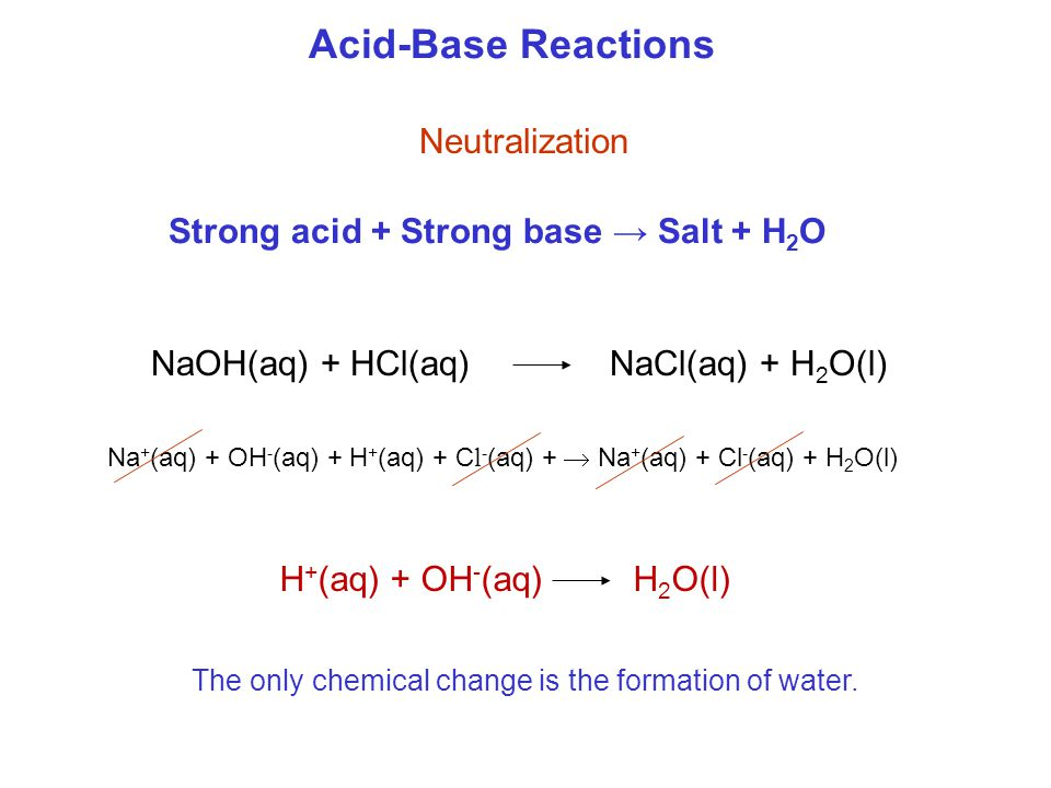 Acid-Base Reactions Neutralization