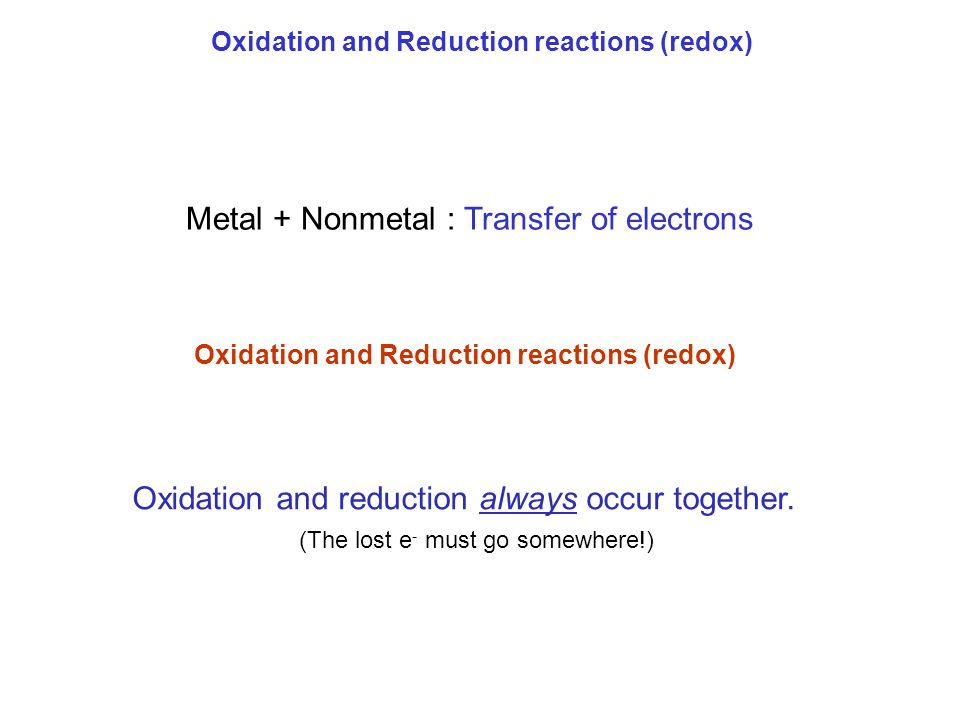 Metal + Nonmetal : Transfer of electrons