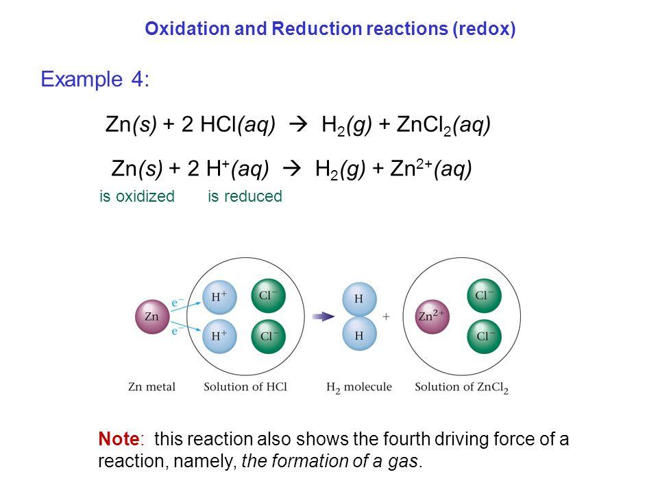 Zn(s) + 2 HCl(aq)  H2(g) + ZnCl2(aq)