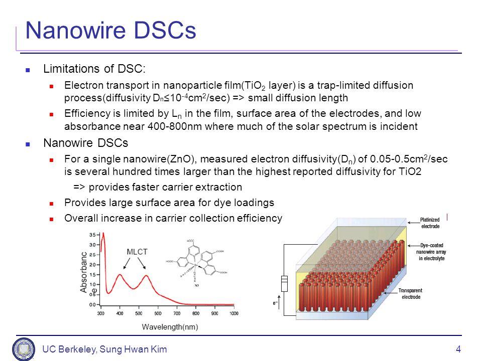 Nanowire DSCs Limitations of DSC: Nanowire DSCs