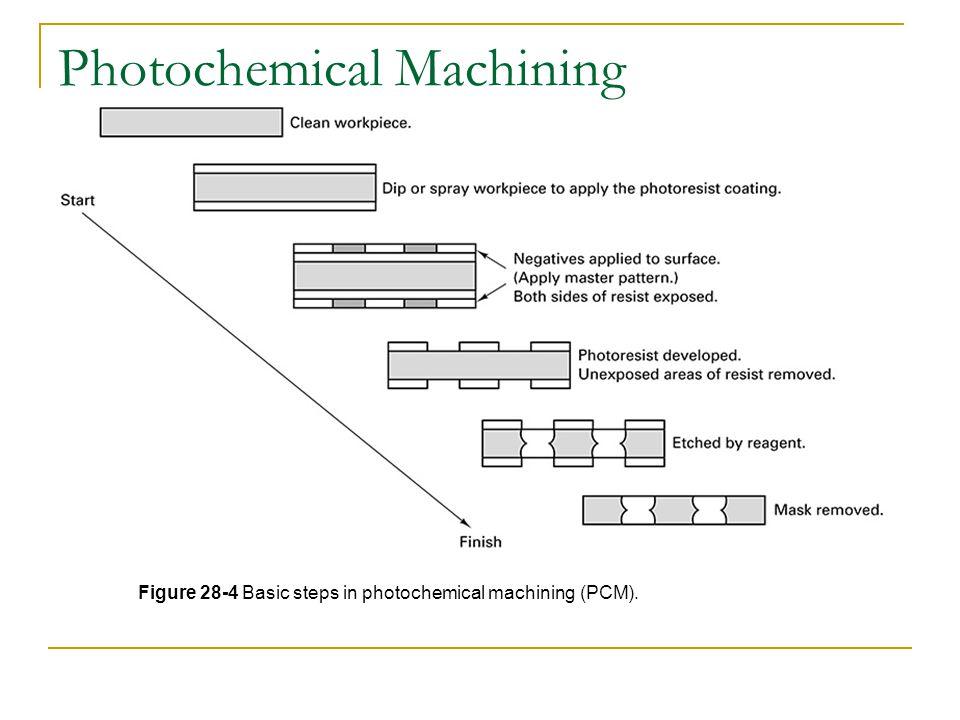 Photochemical Machining