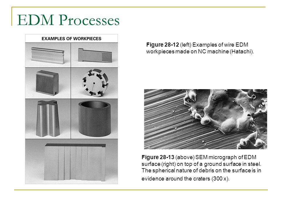 EDM Processes Figure 28-12 (left) Examples of wire EDM workpieces made on NC machine (Hatachi).