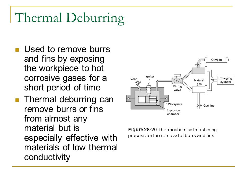 Thermal Deburring Used to remove burrs and fins by exposing the workpiece to hot corrosive gases for a short period of time.