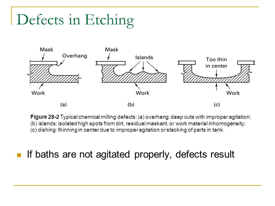 Defects in Etching If baths are not agitated properly, defects result