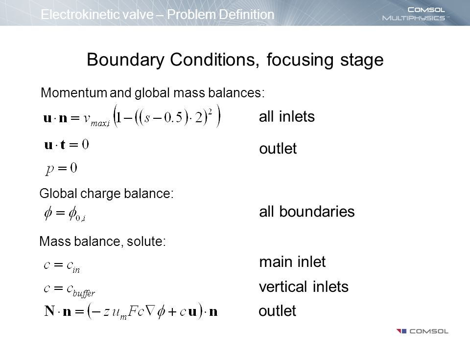 Boundary Conditions, focusing stage