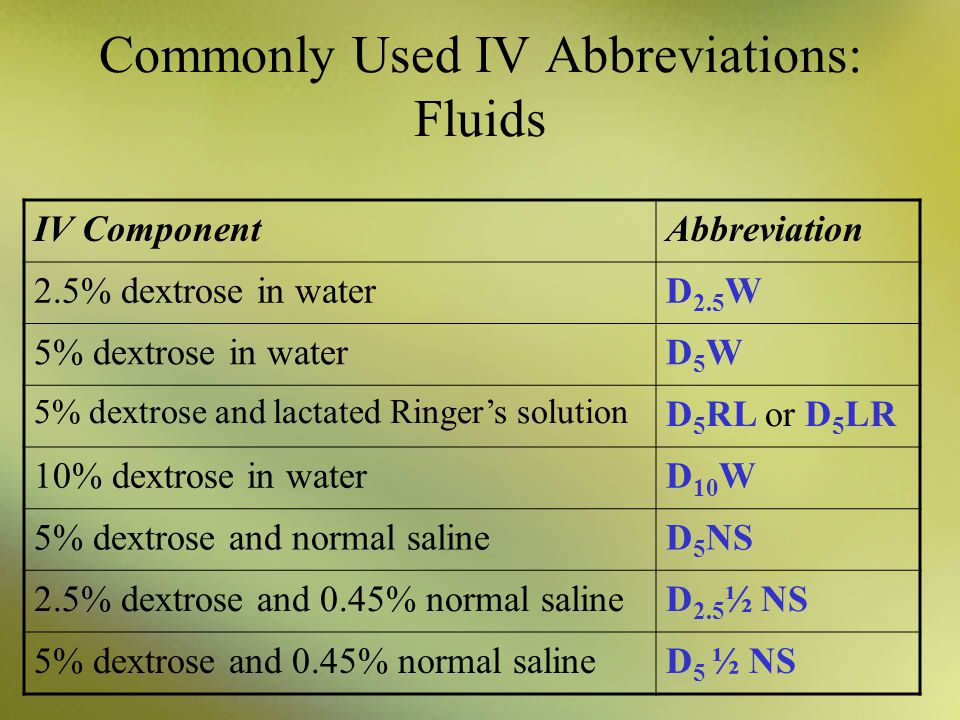 Commonly Used IV Abbreviations: Fluids
