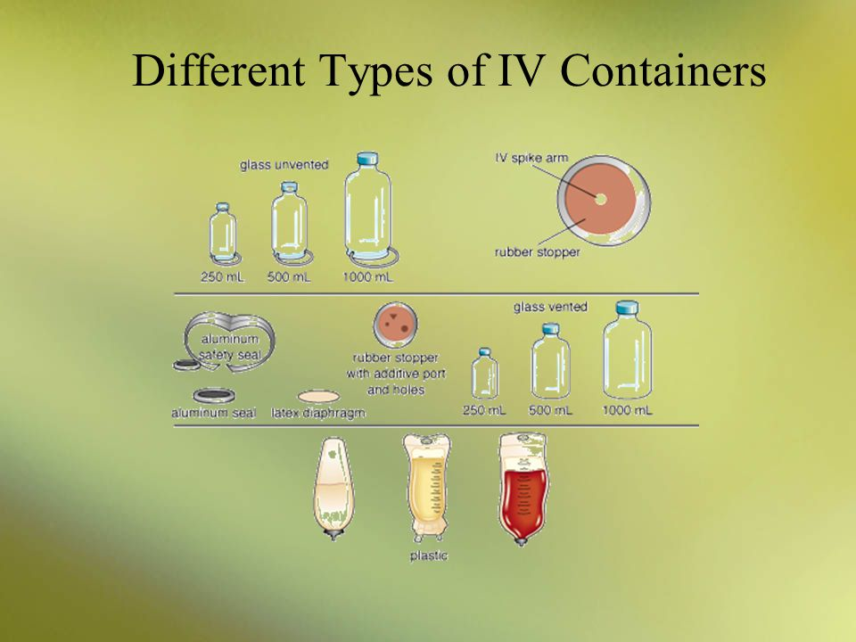Different Types of IV Containers