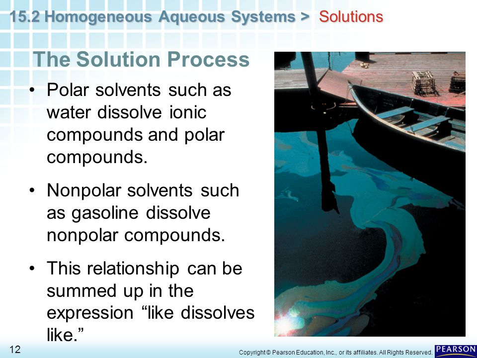 Solutions The Solution Process. Polar solvents such as water dissolve ionic compounds and polar compounds.
