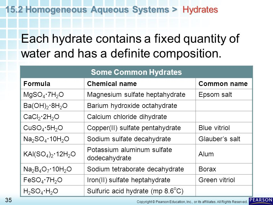 Hydrates Each hydrate contains a fixed quantity of water and has a definite composition. Some Common Hydrates.