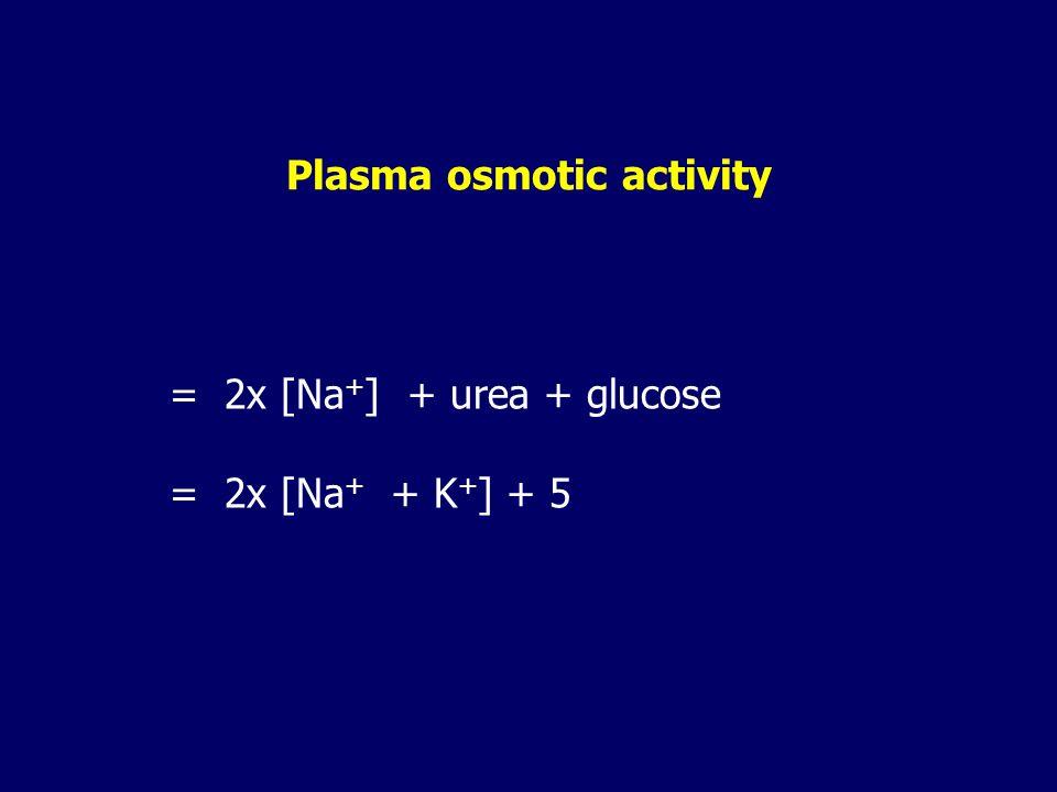Plasma osmotic activity