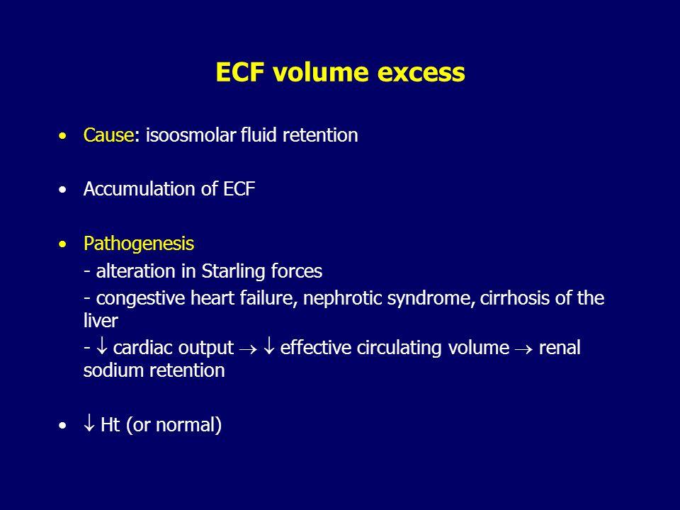 ECF volume excess Cause: isoosmolar fluid retention