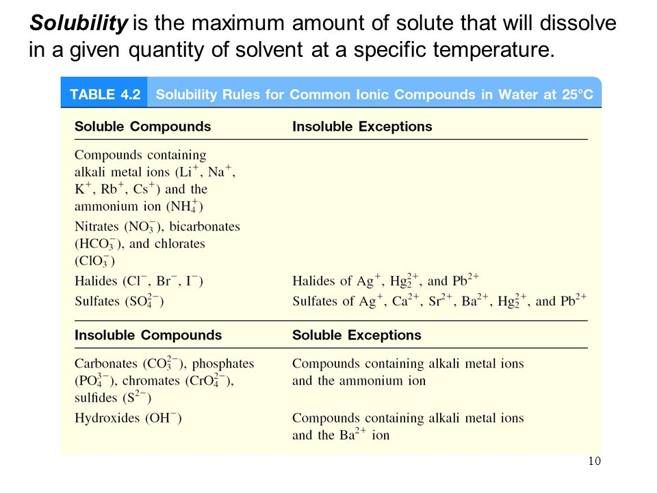 Solubility is the maximum amount of solute that will dissolve in a given quantity of solvent at a specific temperature.