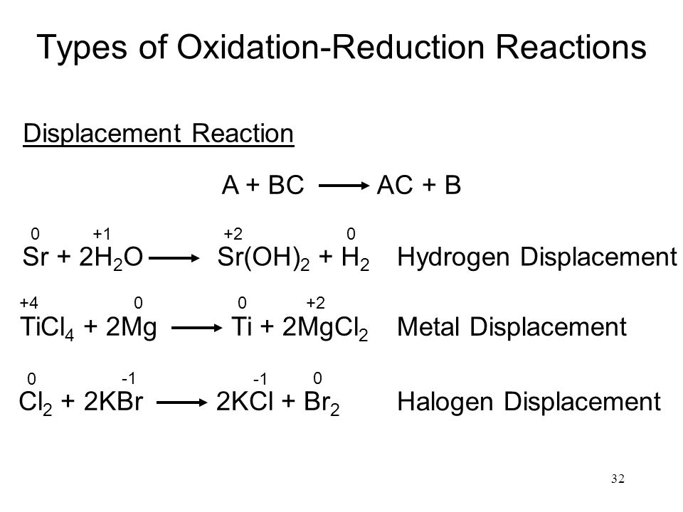 Types of Oxidation-Reduction Reactions