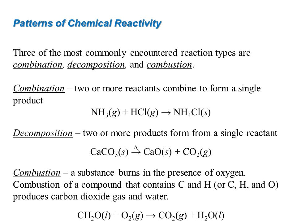 Patterns of Chemical Reactivity