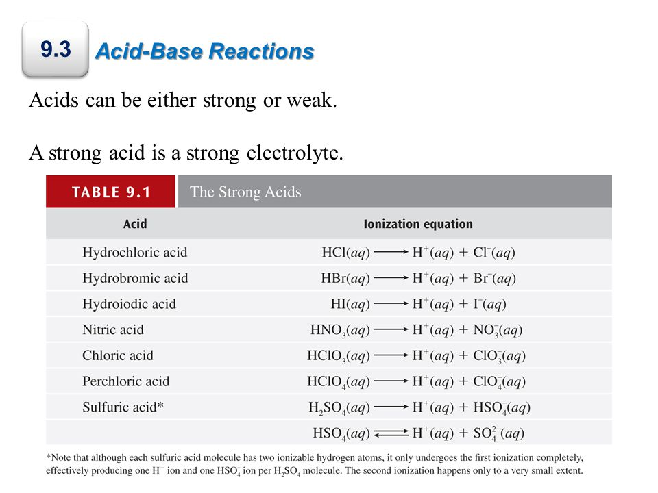 9.3 Acid-Base Reactions Acids can be either strong or weak.