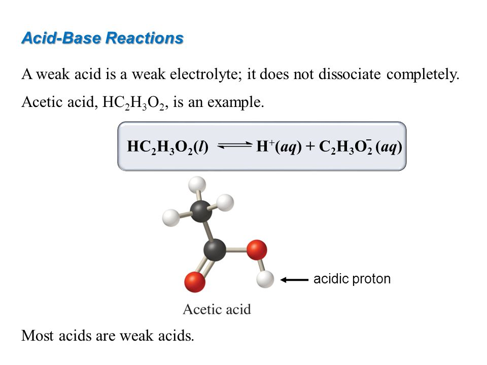 A weak acid is a weak electrolyte; it does not dissociate completely.