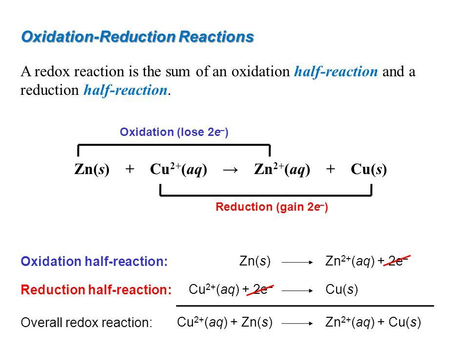 Zn(s) + Cu2+(aq) → Zn2+(aq) + Cu(s)