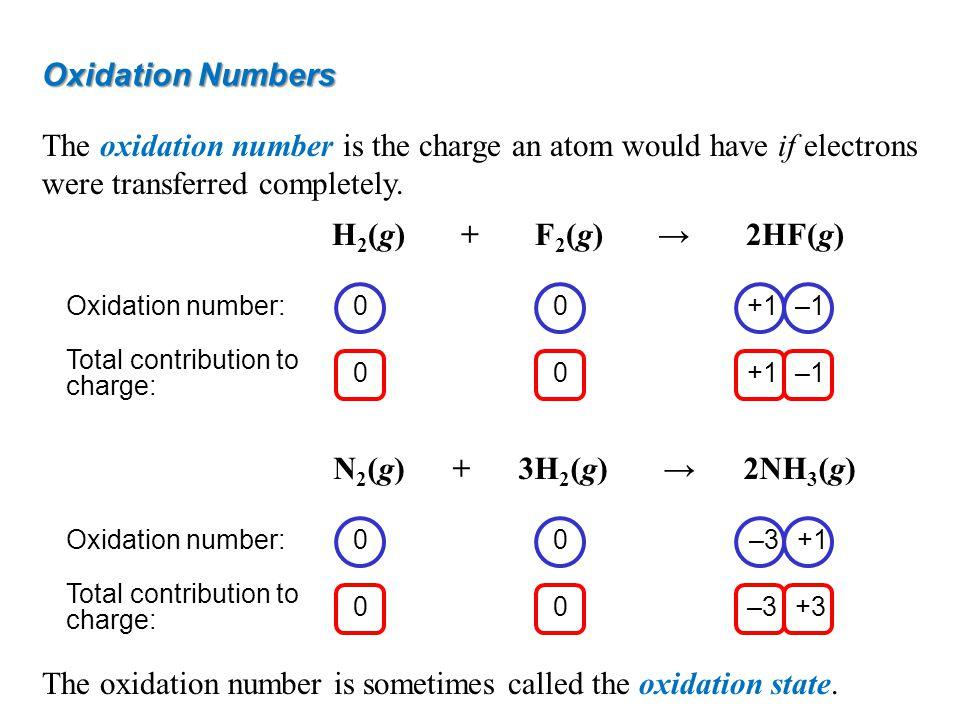H2(g) + F2(g) → 2HF(g) N2(g) + 3H2(g) → 2NH3(g)