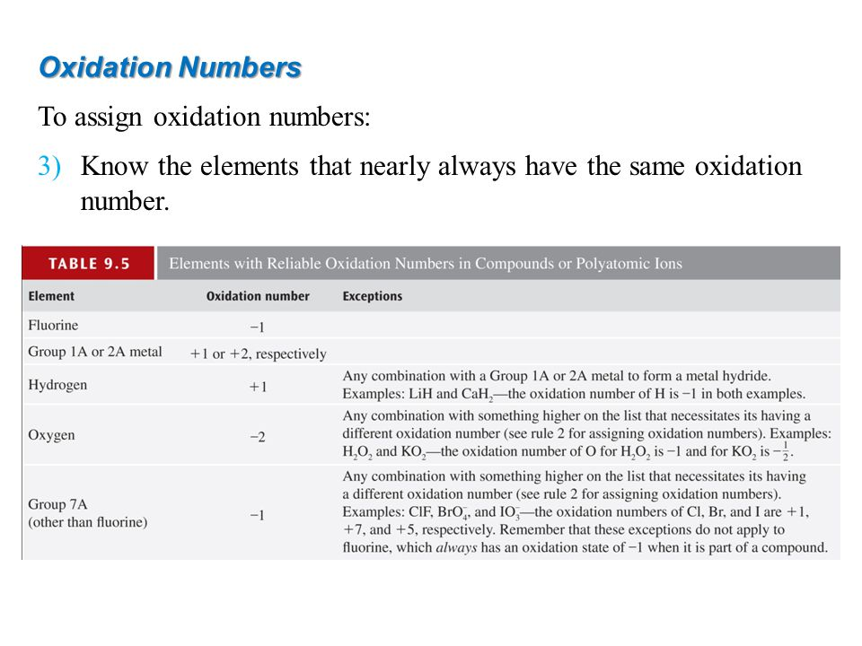 Oxidation Numbers To assign oxidation numbers: Know the elements that nearly always have the same oxidation number.