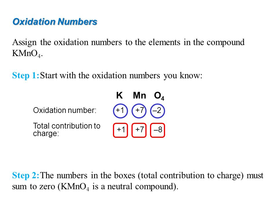 Assign the oxidation numbers to the elements in the compound KMnO4.