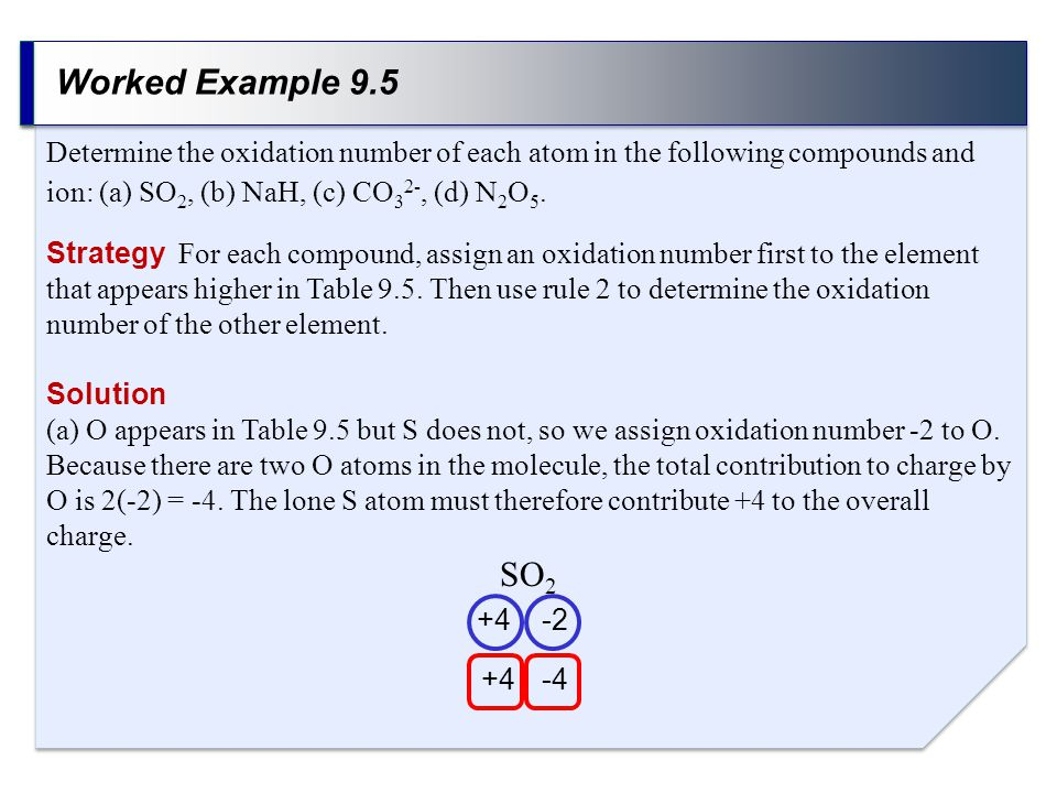 Worked Example 9.5 Determine the oxidation number of each atom in the following compounds and ion: (a) SO2, (b) NaH, (c) CO32-, (d) N2O5.