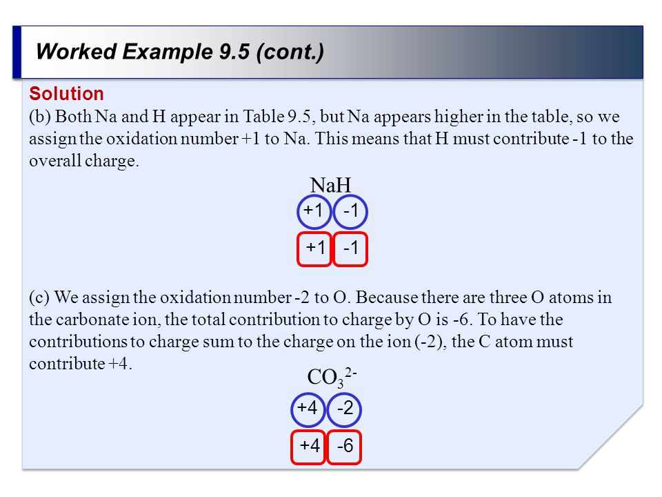 Worked Example 9.5 (cont.) NaH CO32- Solution