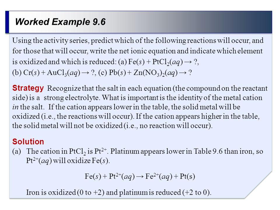 Fe(s) + Pt2+(aq) → Fe2+(aq) + Pt(s)