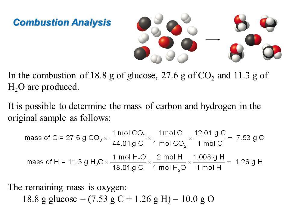 Combustion Analysis In the combustion of 18.8 g of glucose, 27.6 g of CO2 and 11.3 g of H2O are produced.