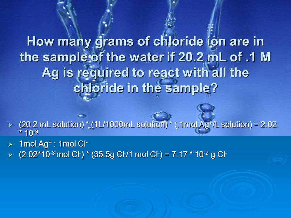 How many grams of chloride ion are in the sample of the water if 20