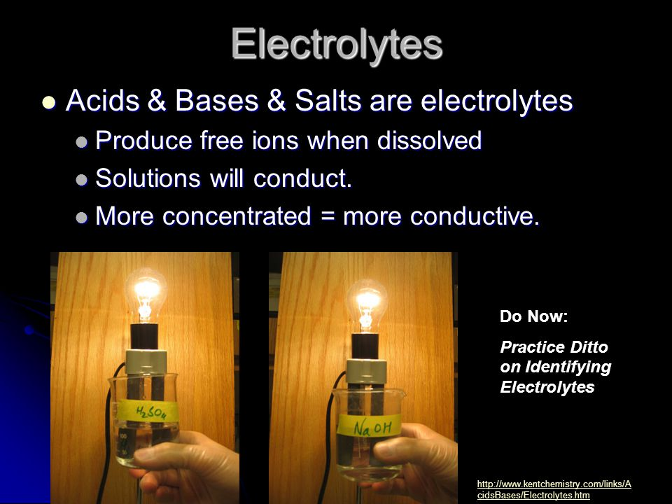 Electrolytes Acids & Bases & Salts are electrolytes