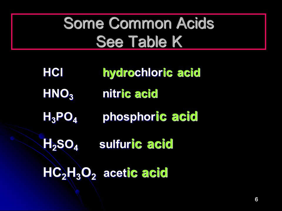 Some Common Acids See Table K