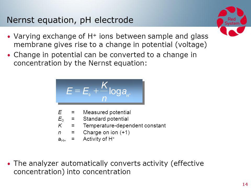 Nernst equation, pH electrode