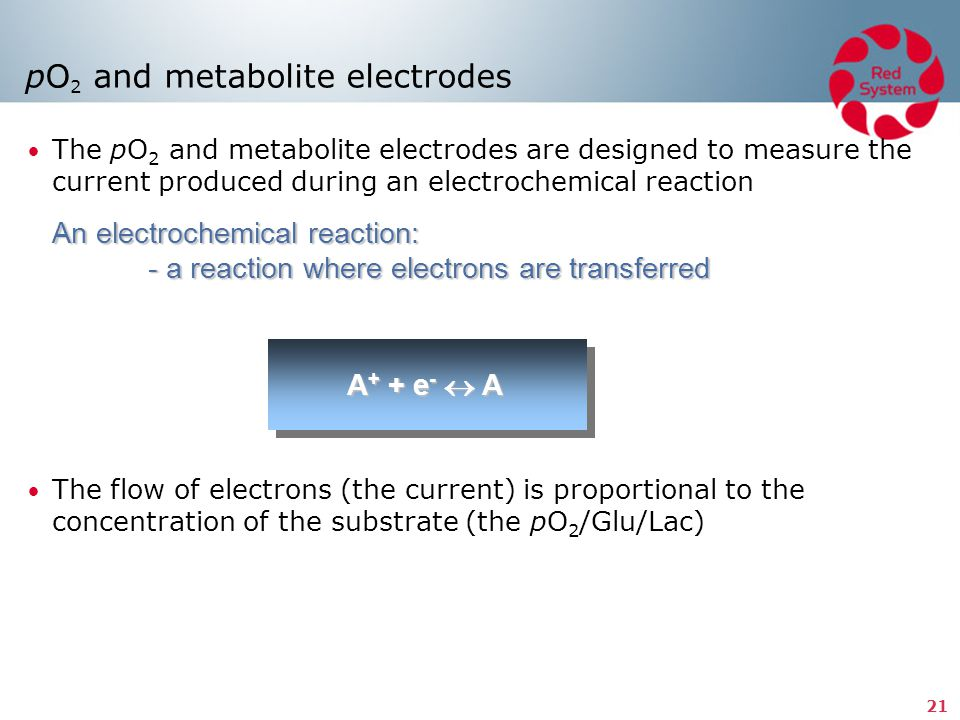 pO2 and metabolite electrodes