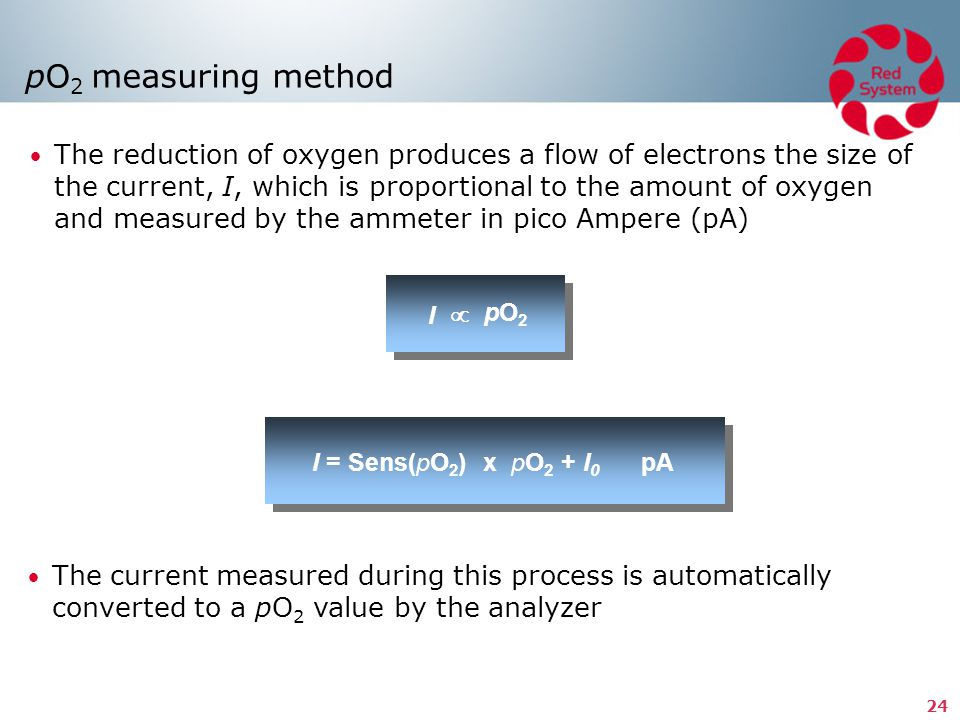 pO2 measuring method