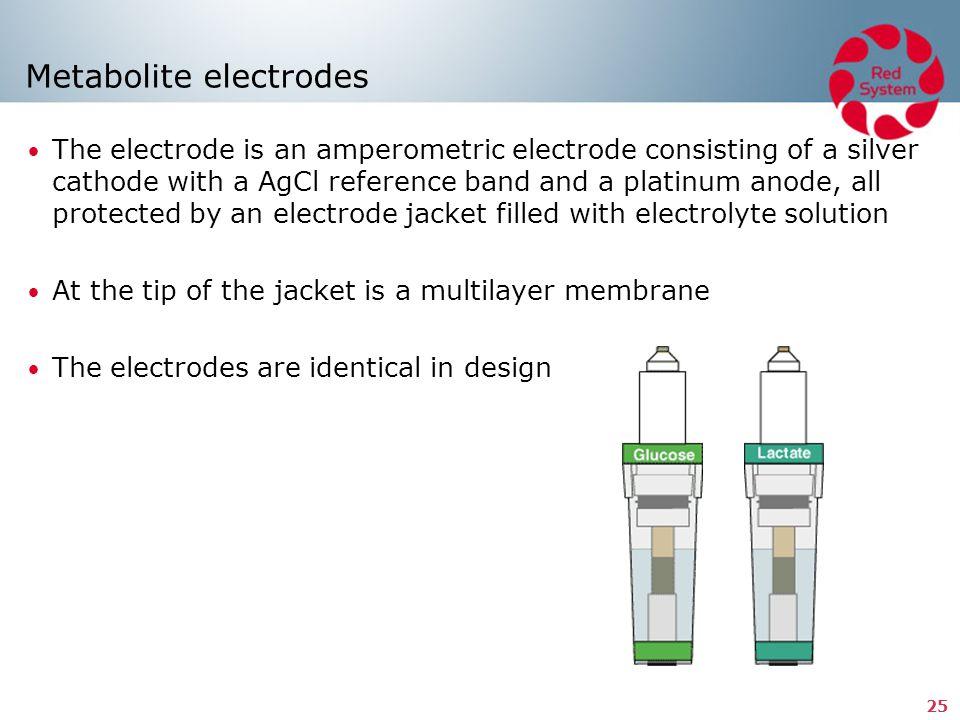 Metabolite electrodes