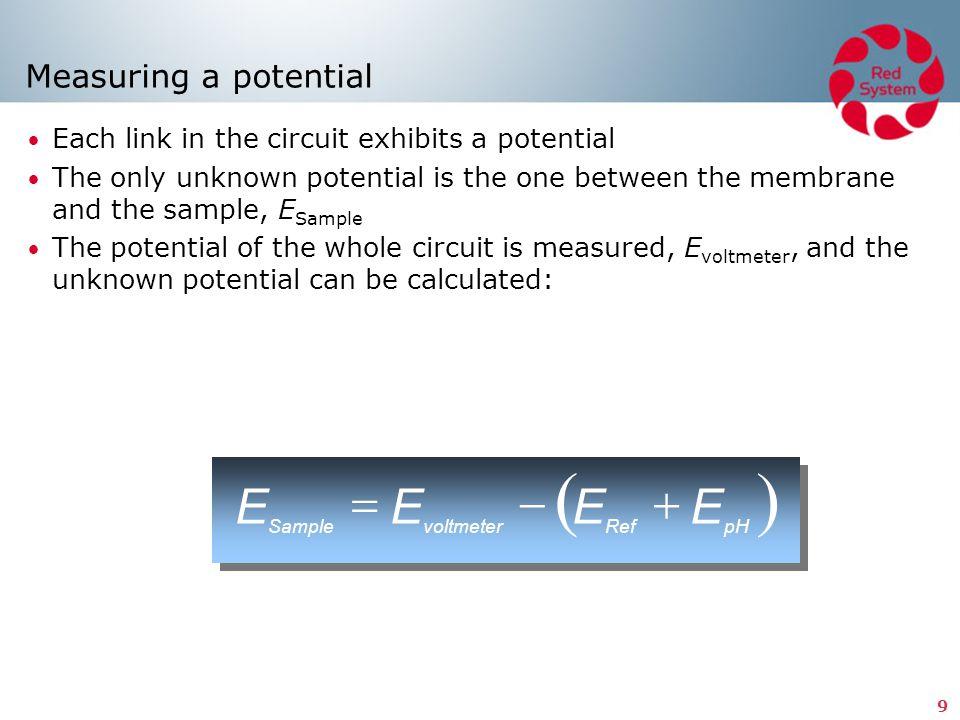 ( ) E = E - E + E Measuring a potential