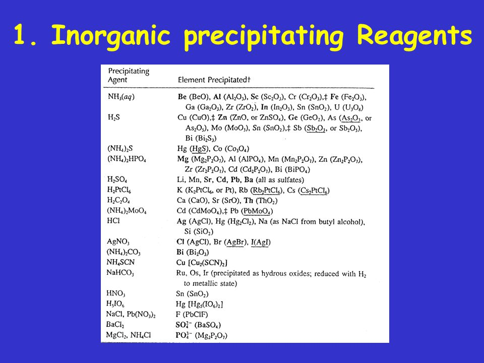 1. Inorganic precipitating Reagents