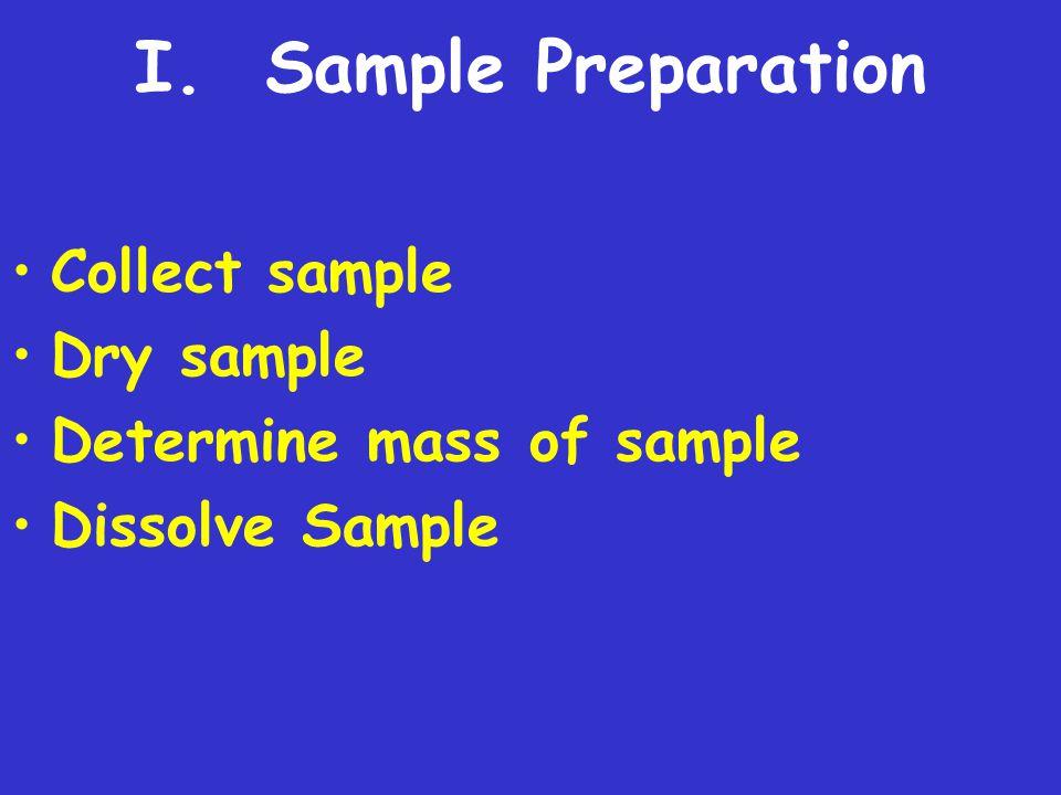 I. Sample Preparation Collect sample Dry sample