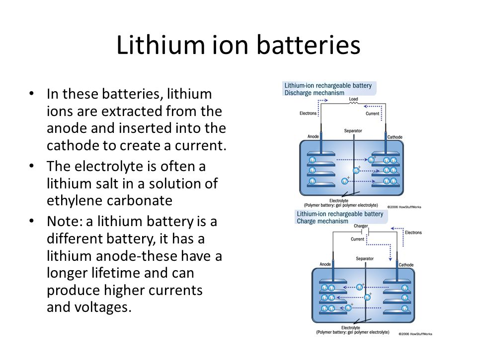 Lithium ion batteries In these batteries, lithium ions are extracted from the anode and inserted into the cathode to create a current.