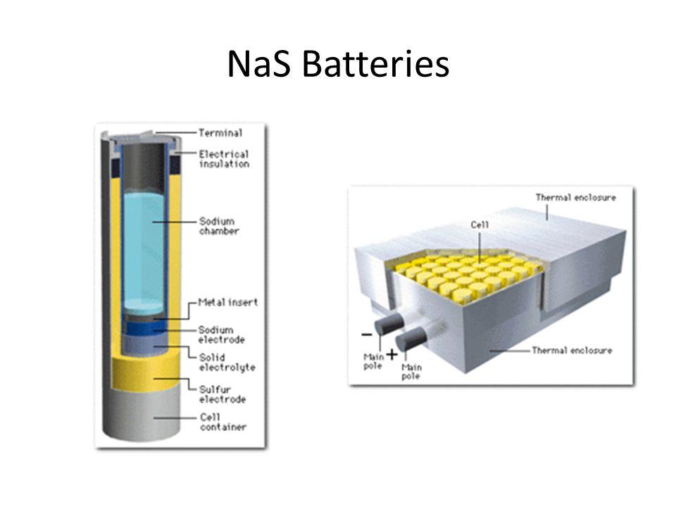 NaS Batteries