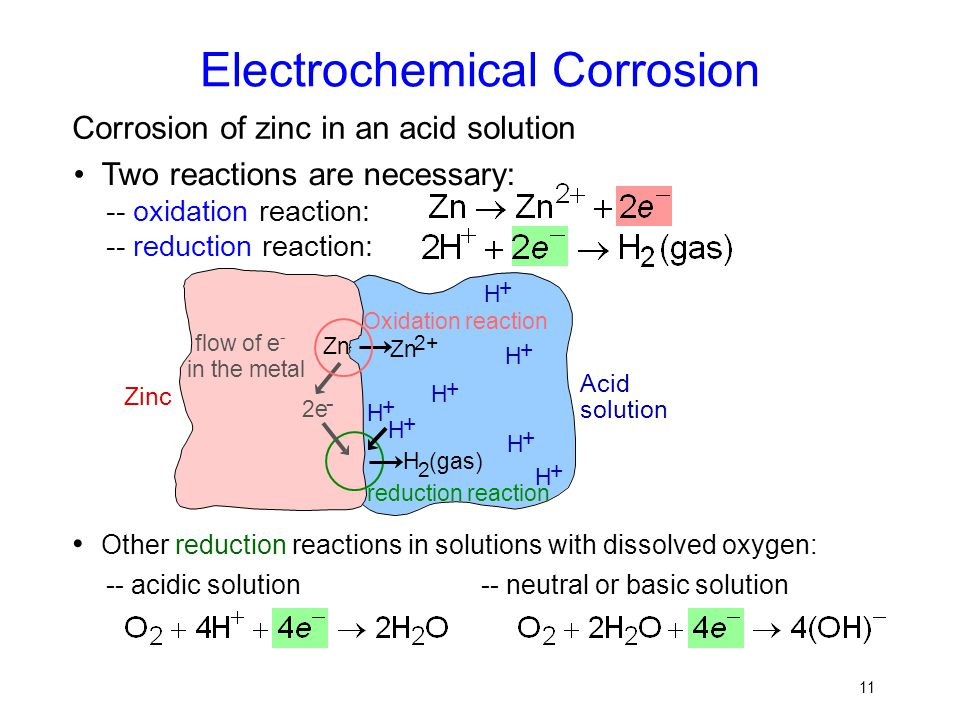 Electrochemical Corrosion