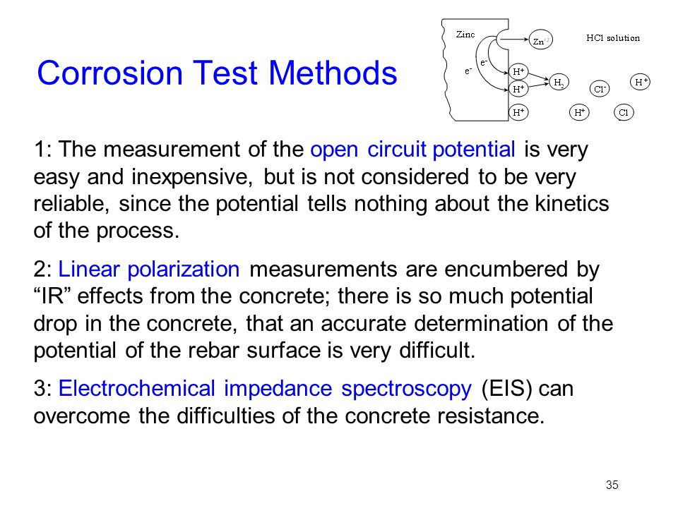 Corrosion Test Methods