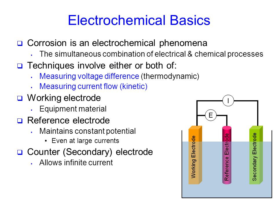 Electrochemical Basics