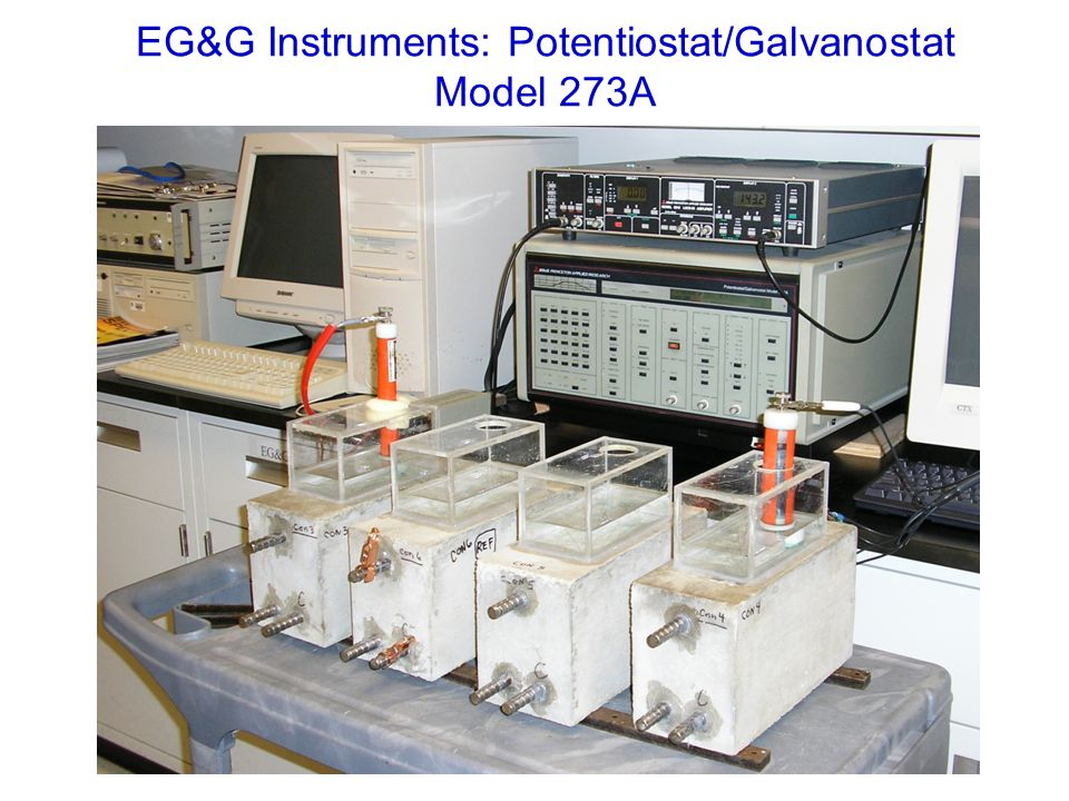 EG&G Instruments: Potentiostat/Galvanostat Model 273A