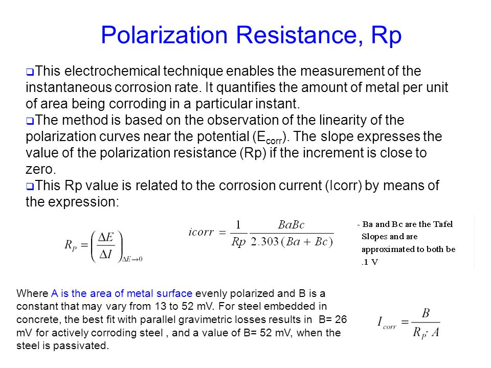 Polarization Resistance, Rp