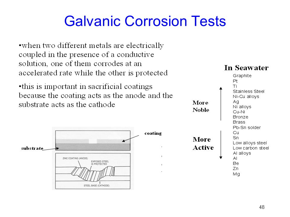 Galvanic Corrosion Tests
