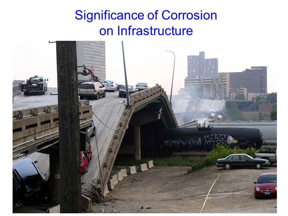 Significance of Corrosion on Infrastructure