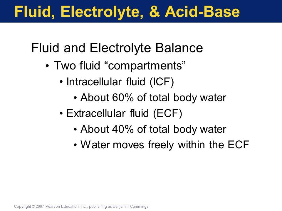 Fluid, Electrolyte, & Acid-Base